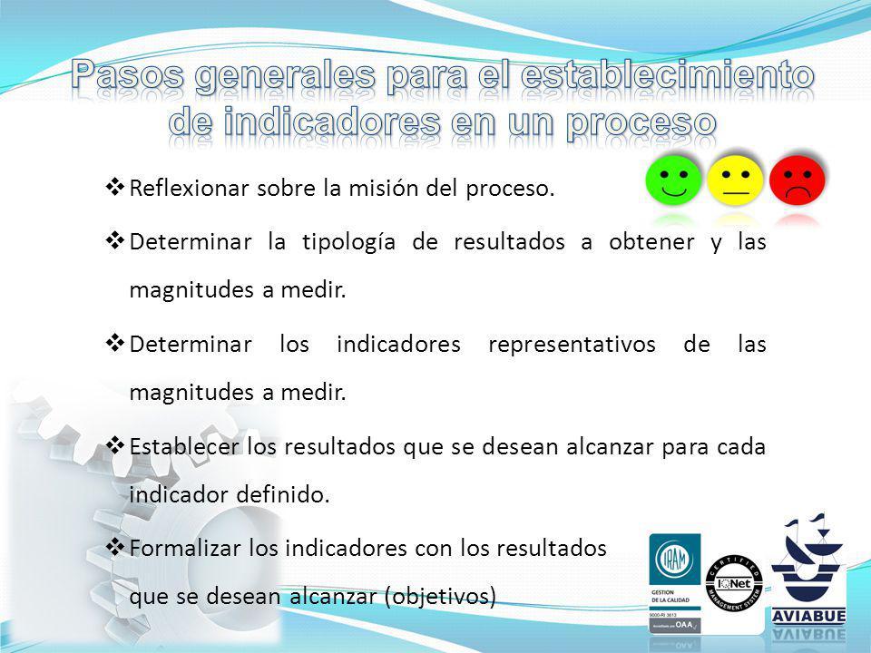 Pasos generales para el establecimiento de indicadores en un proceso