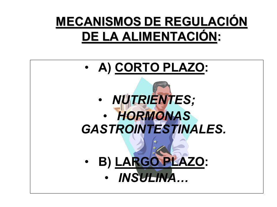 MECANISMOS DE REGULACIÓN DE LA ALIMENTACIÓN: