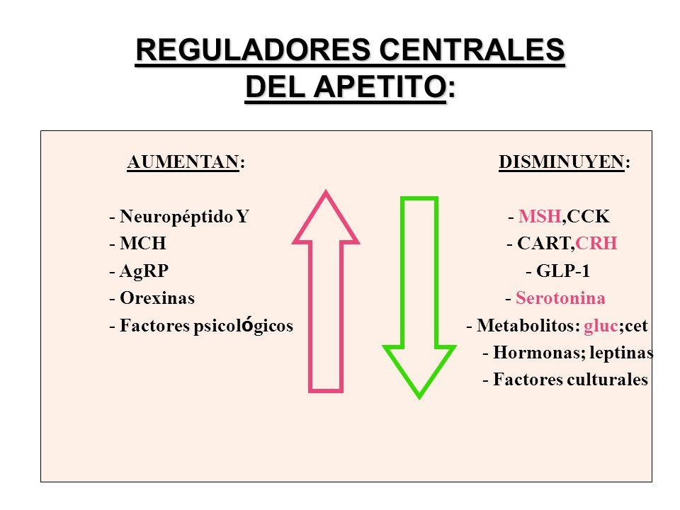 REGULADORES CENTRALES DEL APETITO: