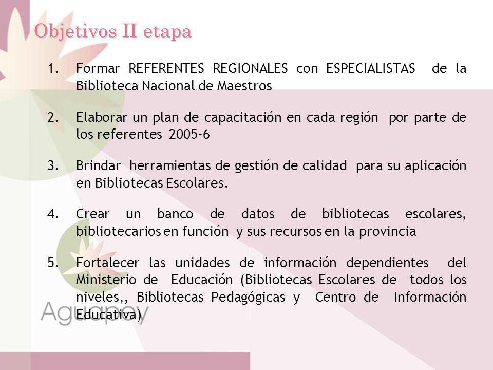 Objetivos II etapa Formar REFERENTES REGIONALES con ESPECIALISTAS de la Biblioteca Nacional de Maestros.