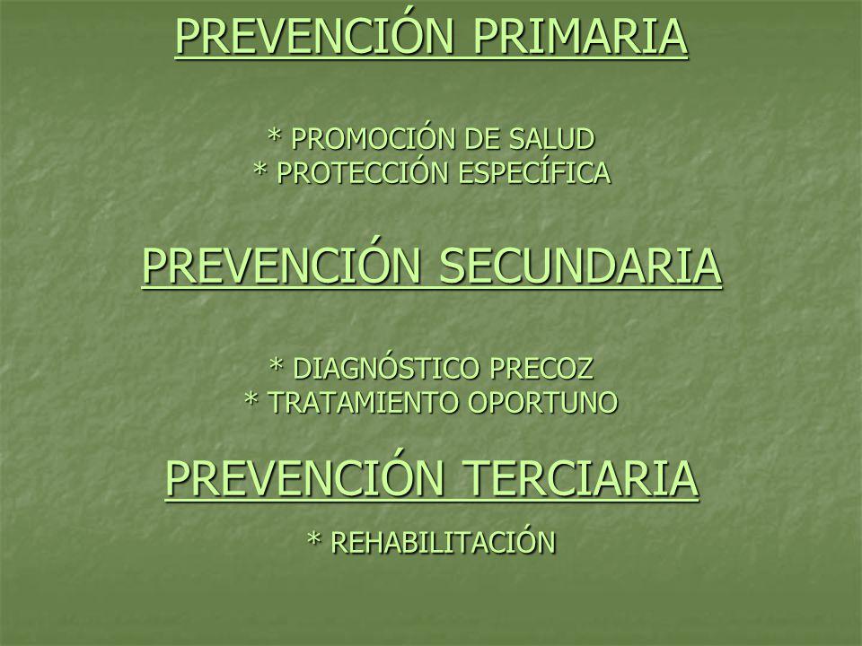 PREVENCIÓN PRIMARIA. PROMOCIÓN DE SALUD