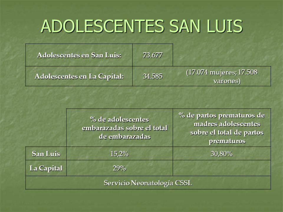 ADOLESCENTES SAN LUIS Adolescentes en San Luis: 73.677