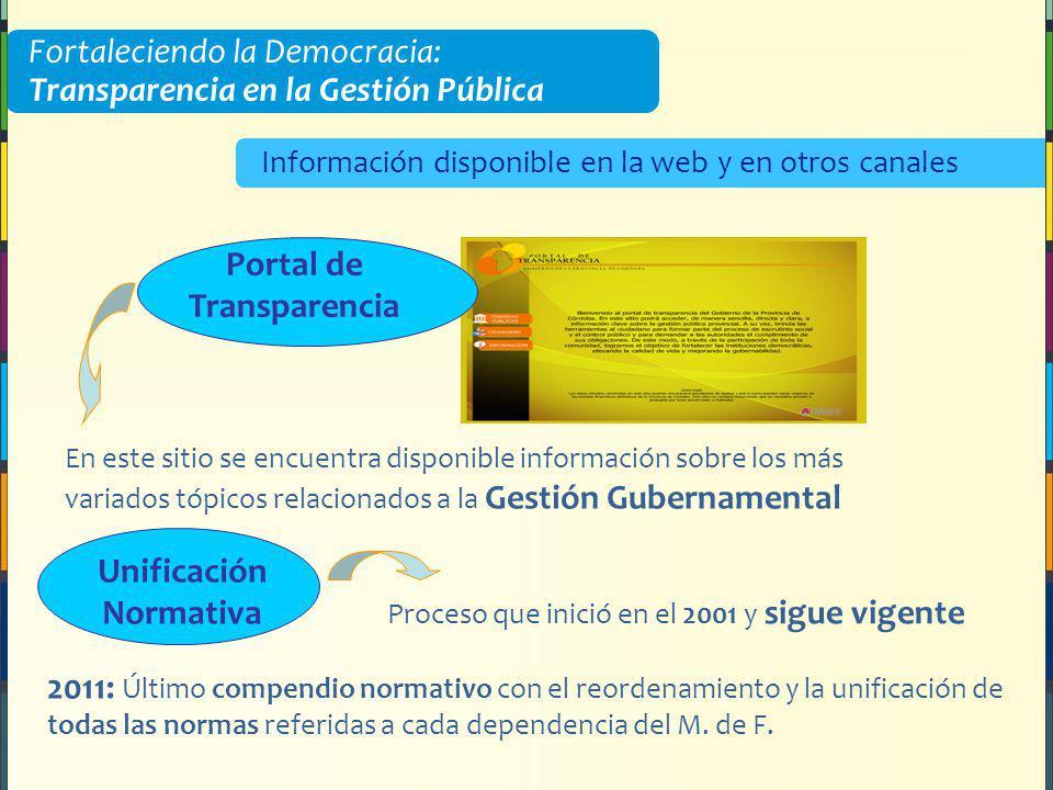 Portal de Transparencia Unificación Normativa