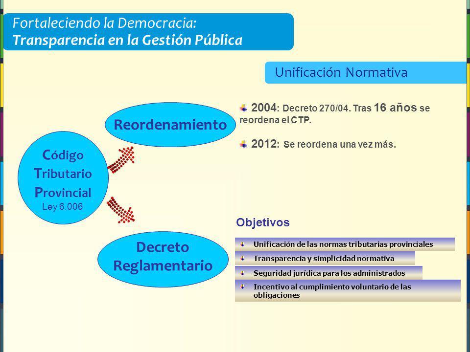 Tributario Provincial Decreto Reglamentario