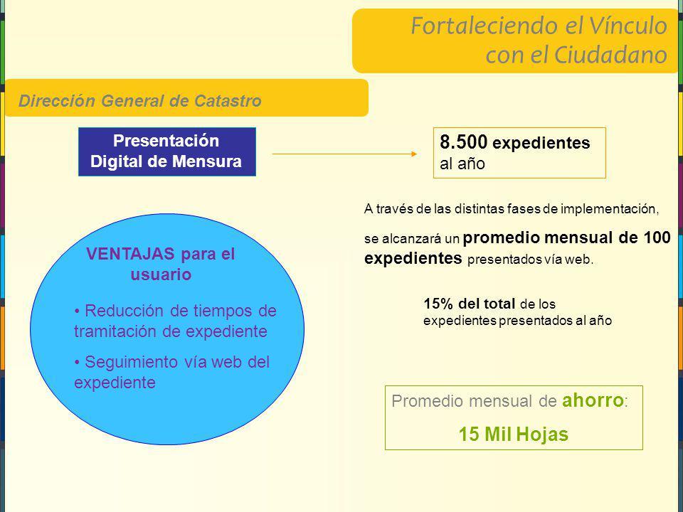 Presentación Digital de Mensura VENTAJAS para el usuario