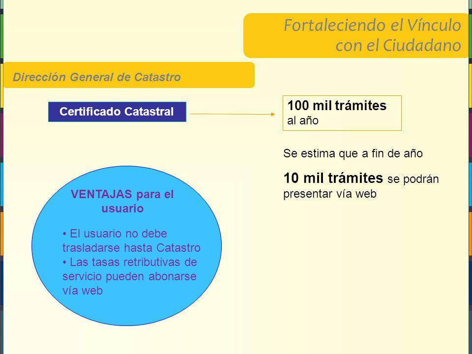 Certificado Catastral VENTAJAS para el usuario