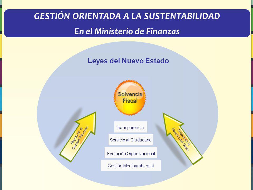 GESTIÓN ORIENTADA A LA SUSTENTABILIDAD En el Ministerio de Finanzas