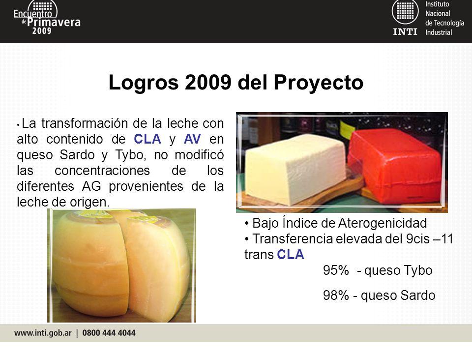Logros 2009 del Proyecto Bajo Índice de Aterogenicidad