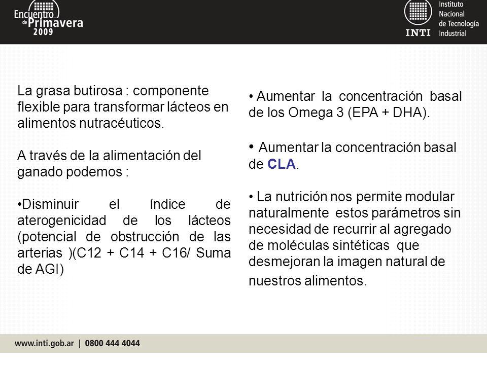 Aumentar la concentración basal de CLA.
