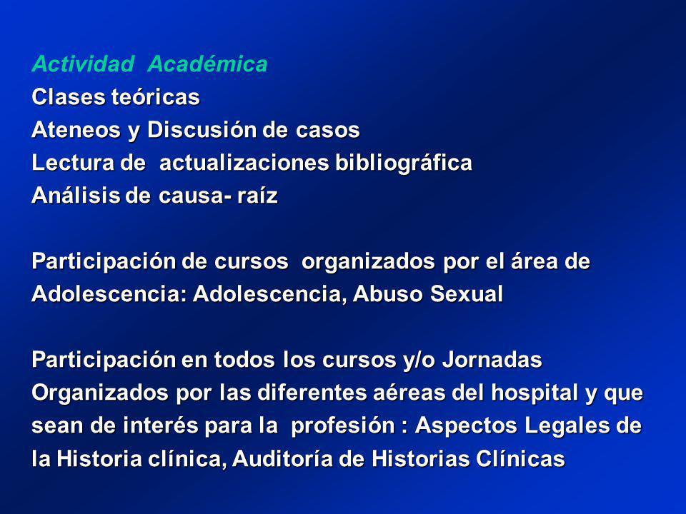 Actividad Académica Clases teóricas. Ateneos y Discusión de casos. Lectura de actualizaciones bibliográfica.
