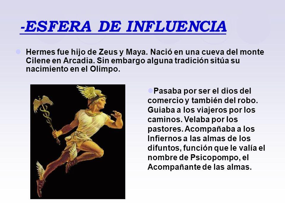 -ESFERA DE INFLUENCIA