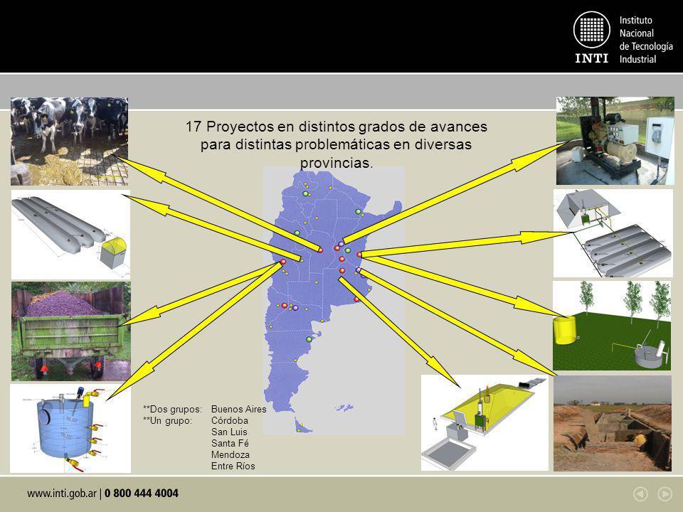 17 Proyectos en distintos grados de avances para distintas problemáticas en diversas provincias.
