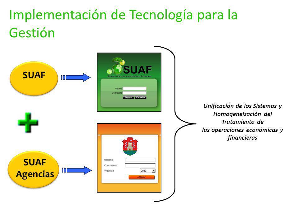 Implementación de Tecnología para la Gestión