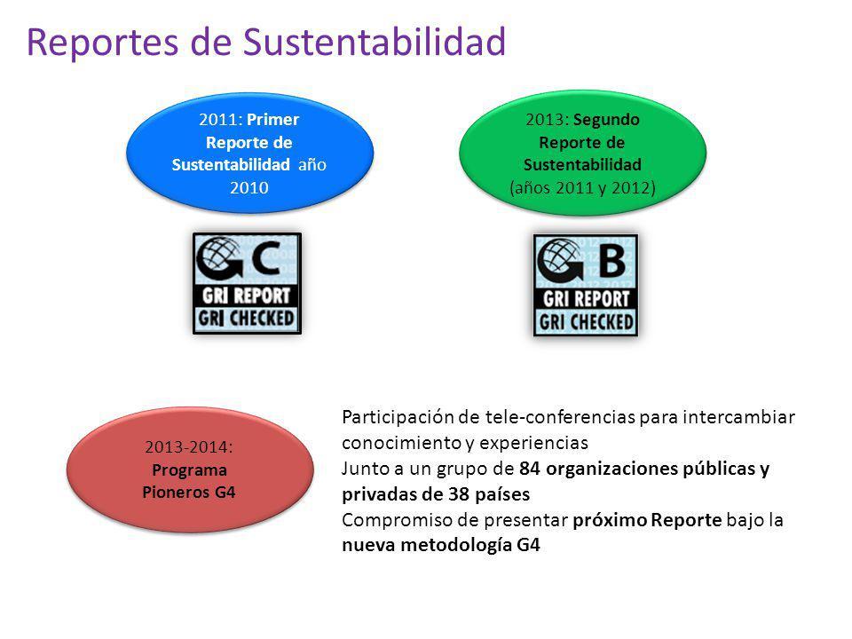 Reportes de Sustentabilidad