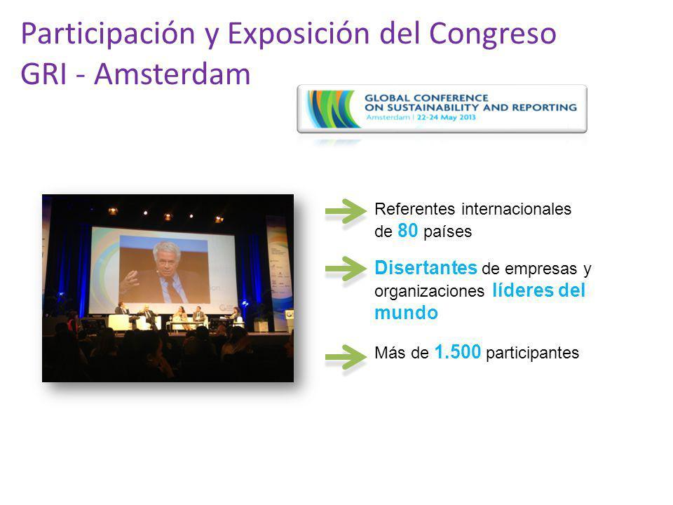 Participación y Exposición del Congreso GRI - Amsterdam