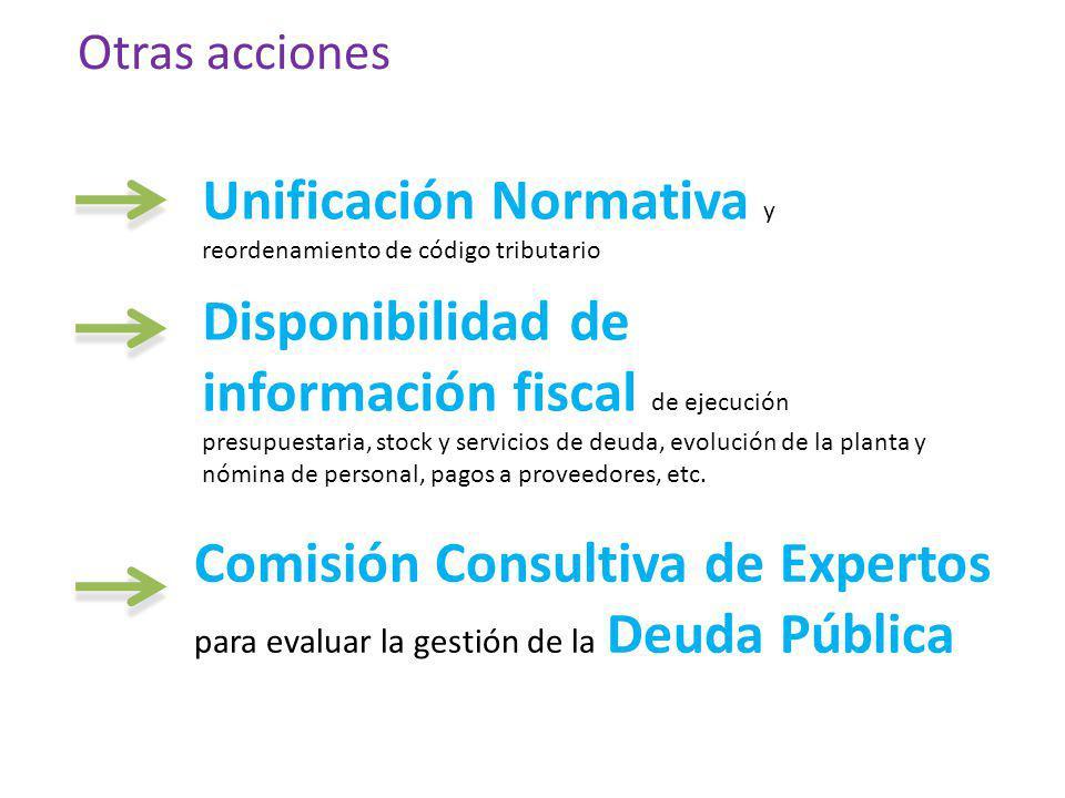 Unificación Normativa y reordenamiento de código tributario