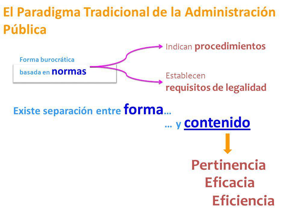 Pertinencia Eficacia Eficiencia