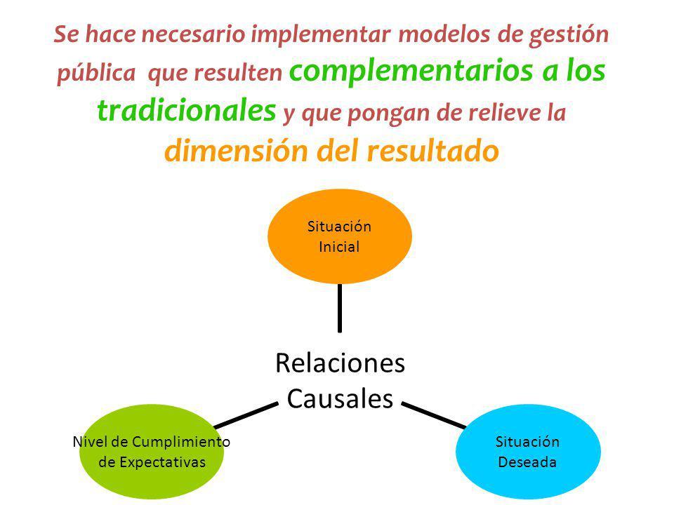 Se hace necesario implementar modelos de gestión pública que resulten complementarios a los tradicionales y que pongan de relieve la dimensión del resultado