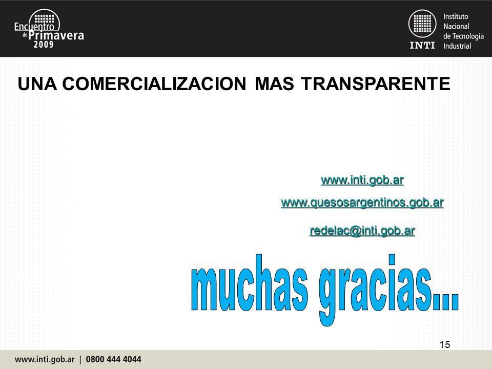 muchas gracias... UNA COMERCIALIZACION MAS TRANSPARENTE