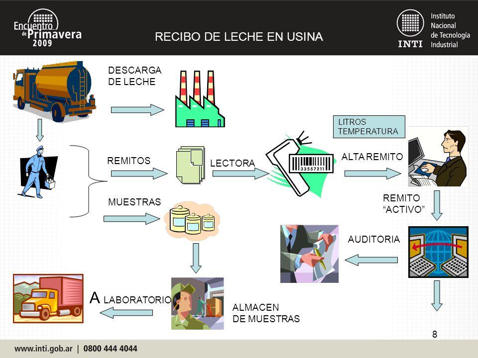 RECIBO DE LECHE EN USINA