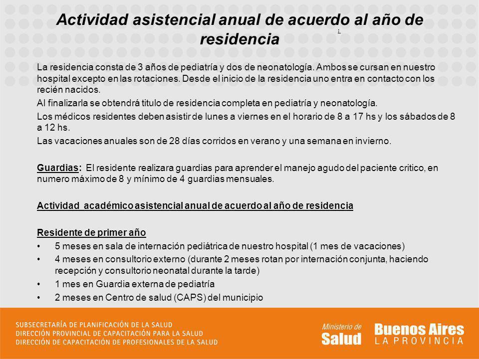 Actividad asistencial anual de acuerdo al año de residencia
