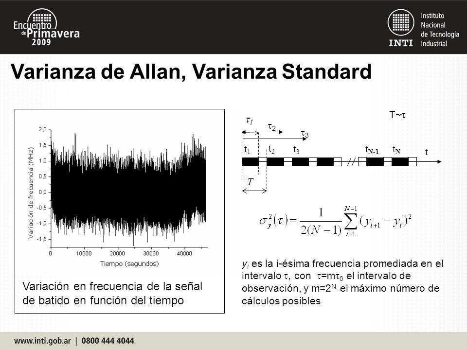Varianza de Allan, Varianza Standard