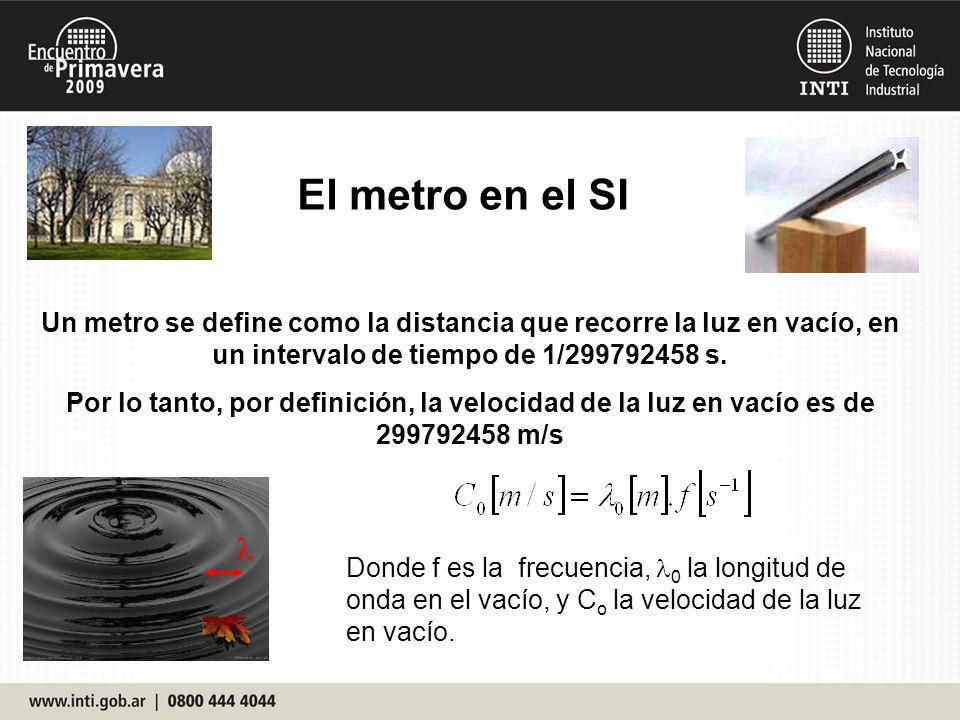 El metro en el SI Un metro se define como la distancia que recorre la luz en vacío, en un intervalo de tiempo de 1/299792458 s.