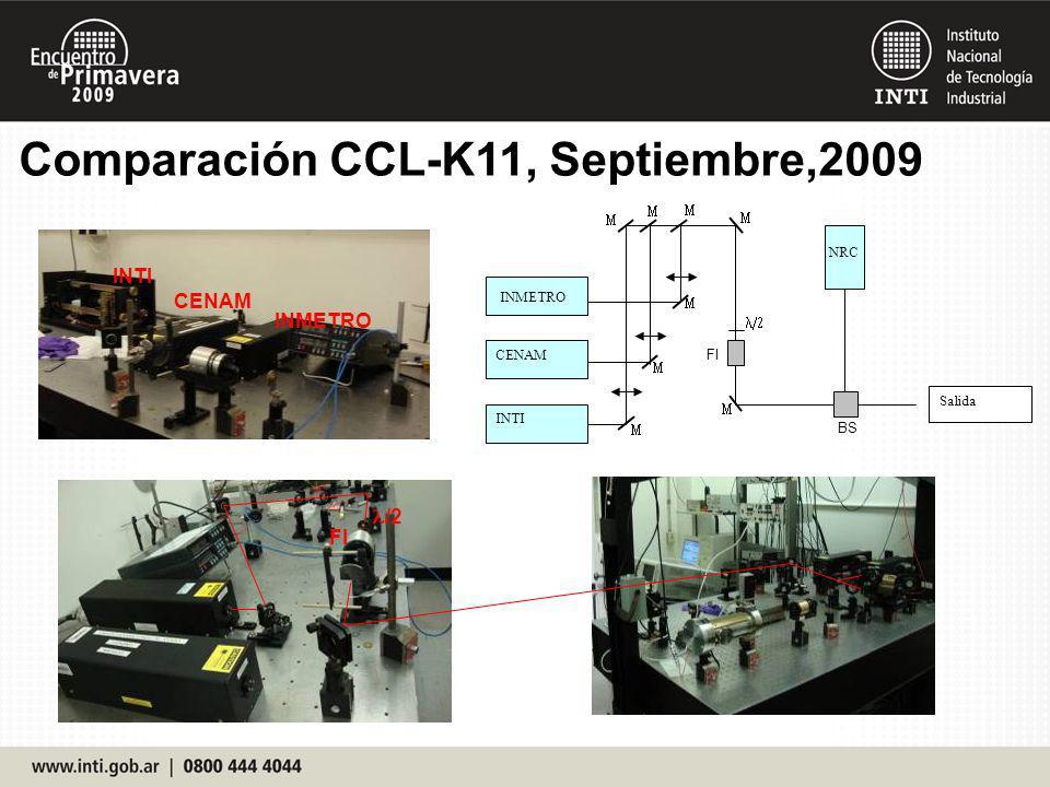 Comparación CCL-K11, Septiembre,2009
