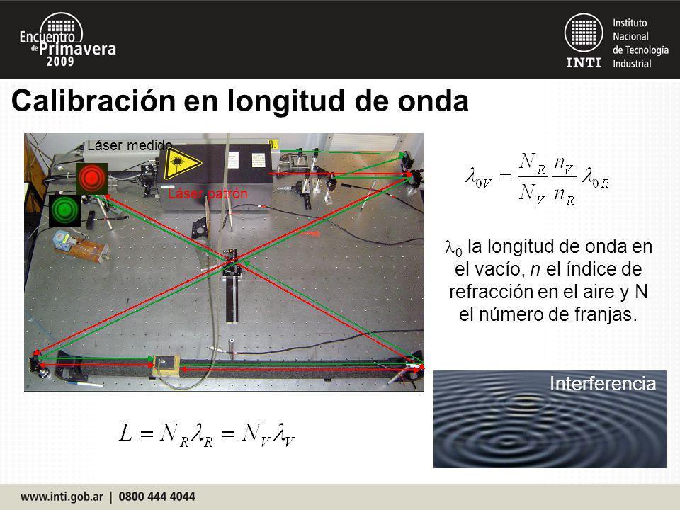 Calibración en longitud de onda