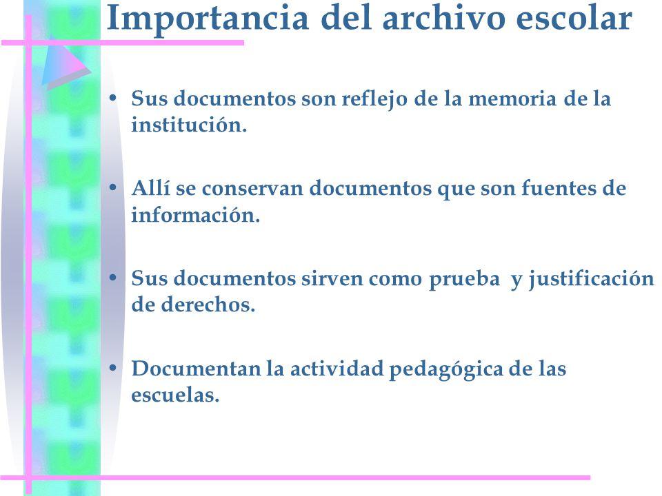 Importancia del archivo escolar