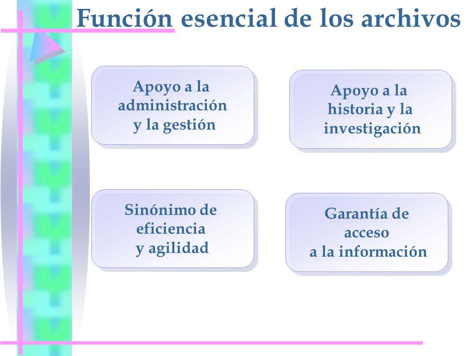 Función esencial de los archivos