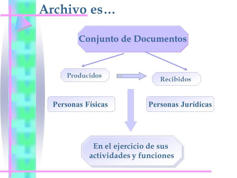 Conjunto de Documentos actividades y funciones