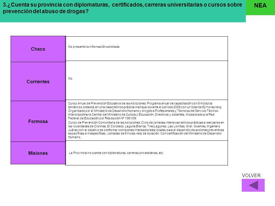 3.¿Cuenta su provincia con diplomaturas, certificados, carreras universitarias o cursos sobre prevención del abuso de drogas