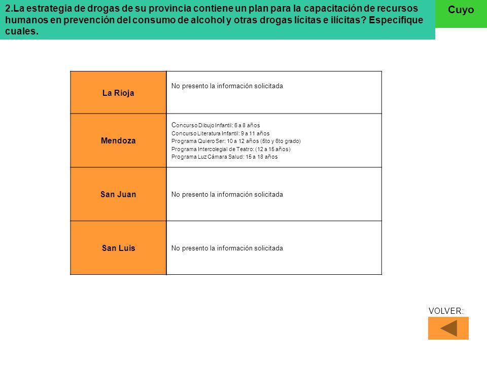 2.La estrategia de drogas de su provincia contiene un plan para la capacitación de recursos humanos en prevención del consumo de alcohol y otras drogas lícitas e ilícitas Especifique cuales.