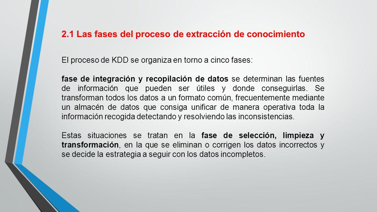 2.1 Las fases del proceso de extracción de conocimiento
