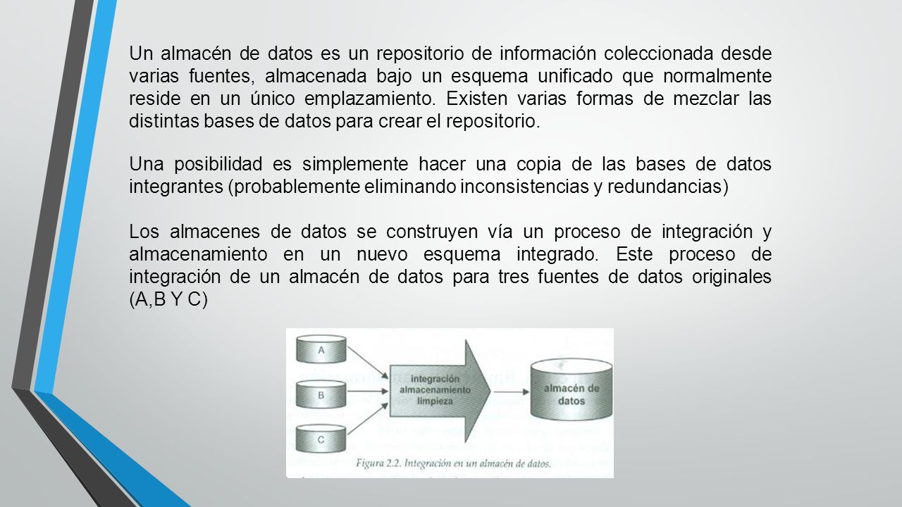 Un almacén de datos es un repositorio de información coleccionada desde varias fuentes, almacenada bajo un esquema unificado que normalmente reside en un único emplazamiento. Existen varias formas de mezclar las distintas bases de datos para crear el repositorio.
