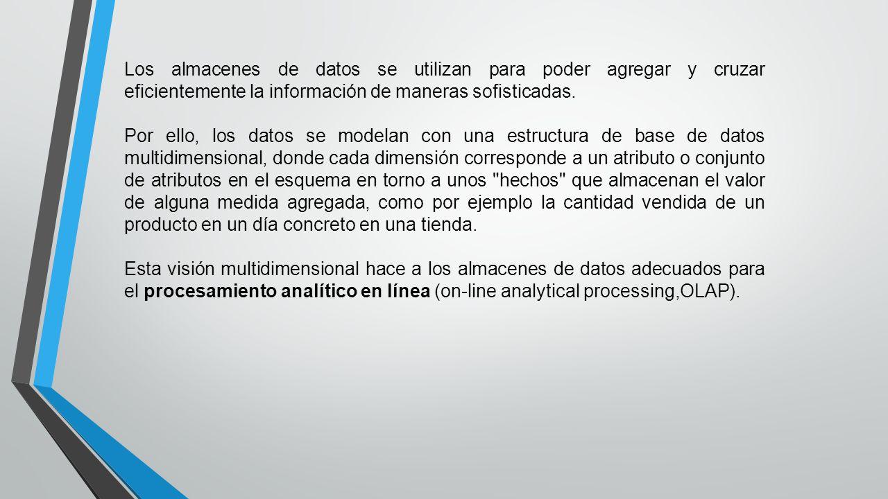 Los almacenes de datos se utilizan para poder agregar y cruzar eficientemente la información de maneras sofisticadas.