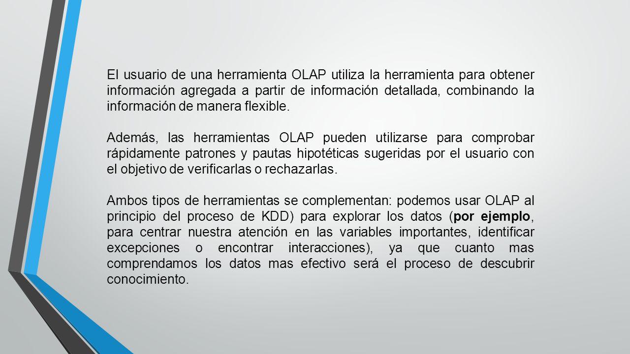 El usuario de una herramienta OLAP utiliza la herramienta para obtener información agregada a partir de información detallada, combinando la información de manera flexible.