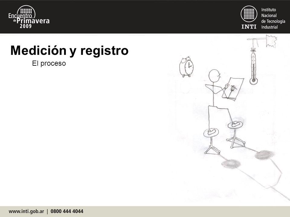 Medición y registro El proceso 12