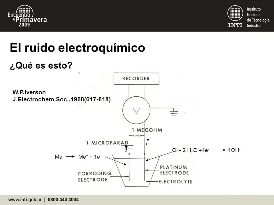 El ruido electroquímico