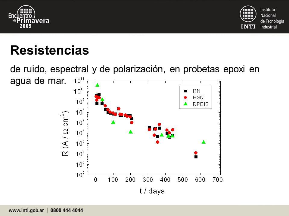 Resistencias de ruido, espectral y de polarización, en probetas epoxi en agua de mar. 30