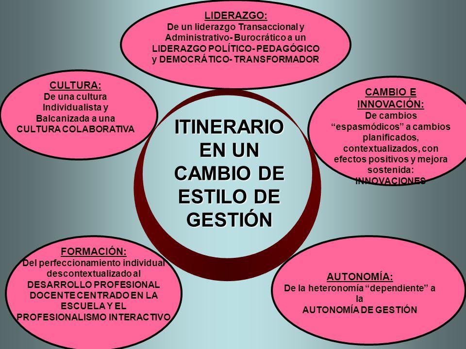 ITINERARIO EN UN CAMBIO DE ESTILO DE GESTIÓN