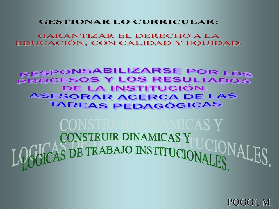 GESTIONAR LO CURRICULAR: