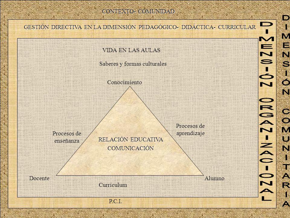DIMENSIÓN ORGANIZACIONAL DIMENSIÓN COMUNITARIA