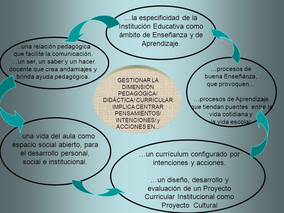 …un currículum configurado por intenciones y acciones.