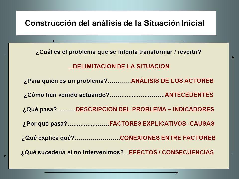 Construcción del análisis de la Situación Inicial