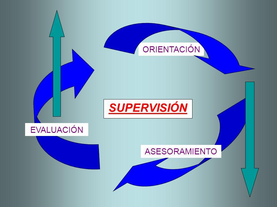 ORIENTACIÓN SUPERVISIÓN EVALUACIÓN ASESORAMIENTO