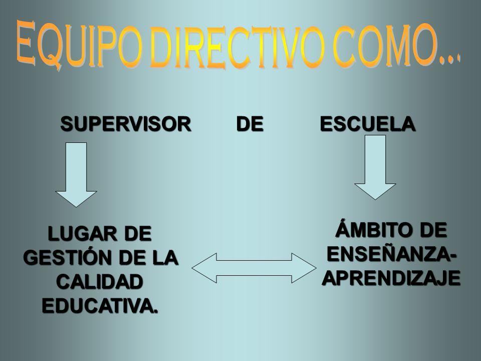 EQUIPO DIRECTIVO COMO... SUPERVISOR DE ESCUELA