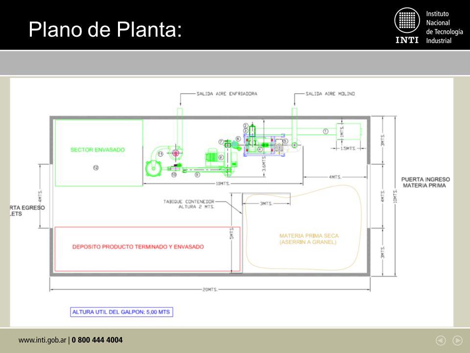 Plano de Planta: