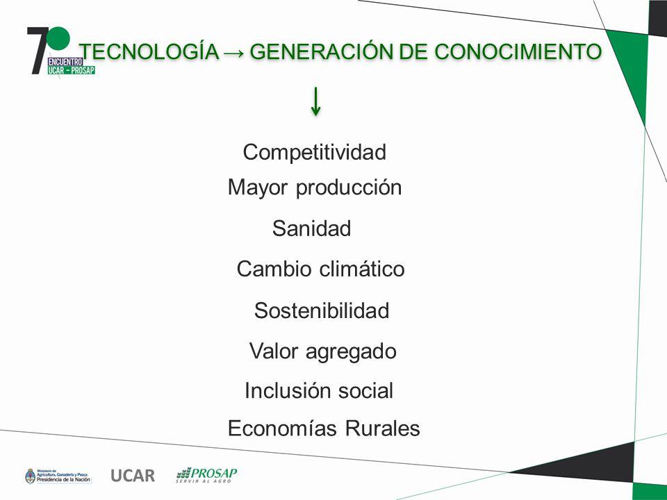 TECNOLOGÍA → GENERACIÓN DE CONOCIMIENTO